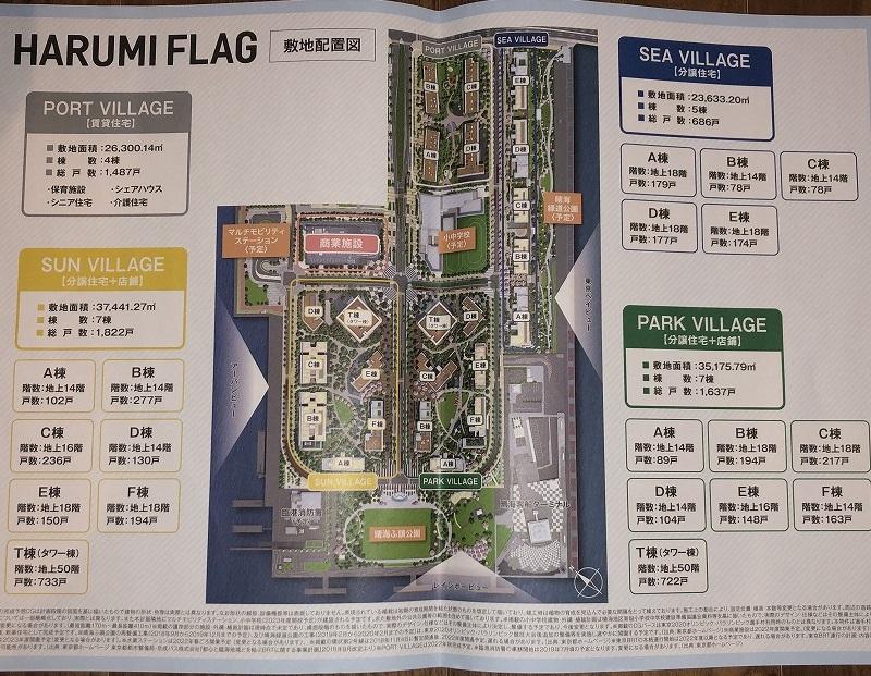 晴海フラッグ(HARUMI FLAG)